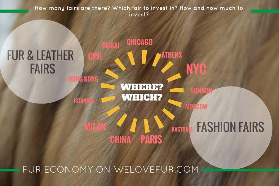 scenario settore pelletteria e pellicceria
